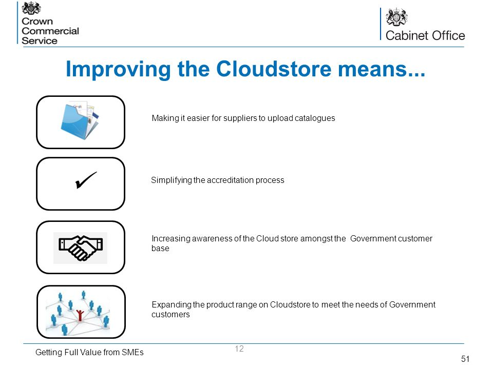 Improving the Cloudstore means...