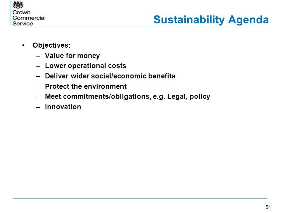 Sustainability Agenda