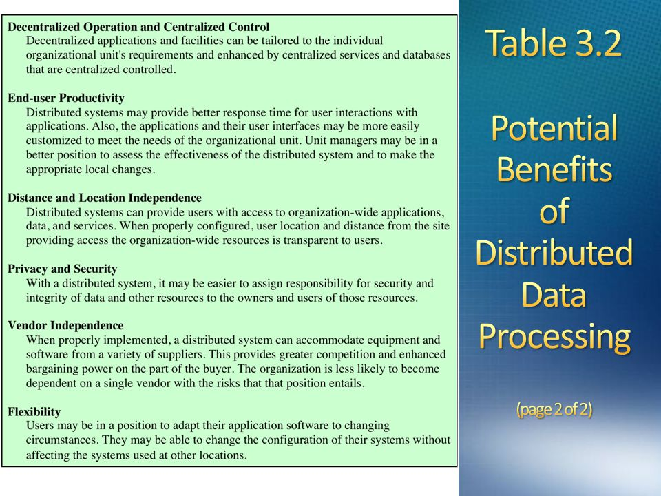 Table 3.2 Potential Benefits of Distributed Data Processing (page 2 of 2)