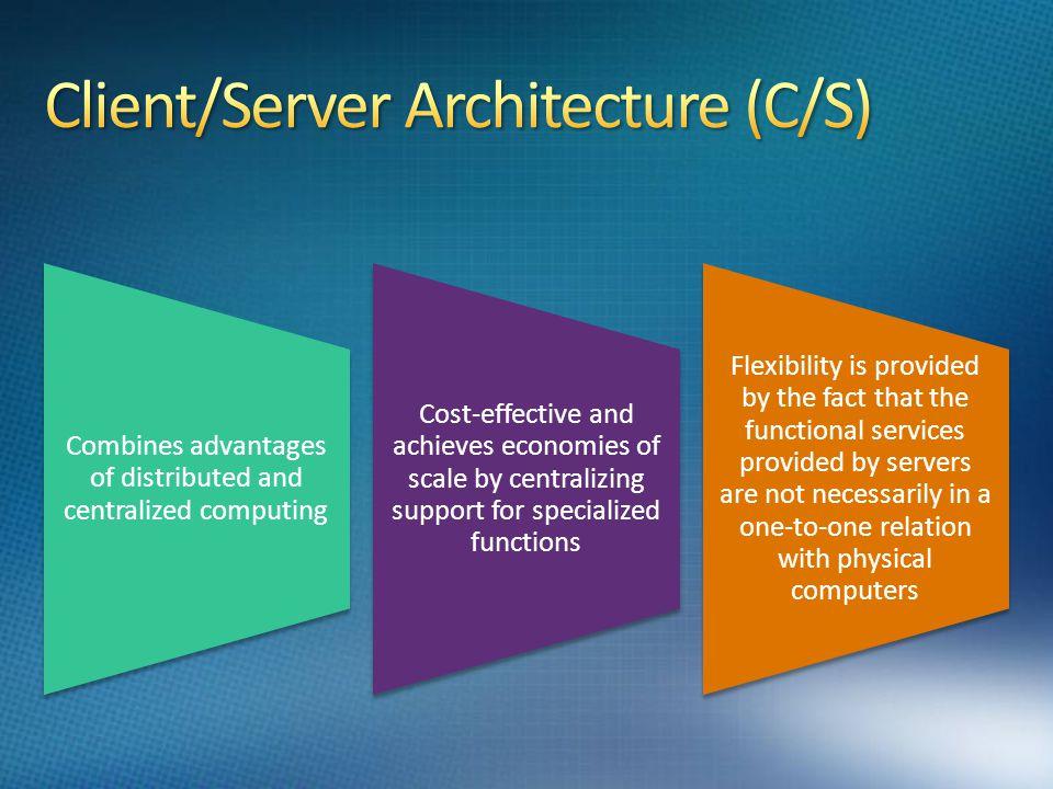 Client/Server Architecture (C/S)
