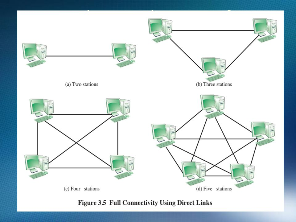 Networking Implications of DDP