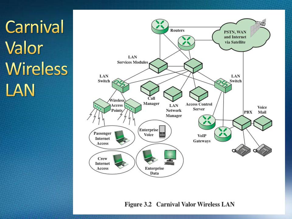 Carnival Valor Wireless LAN