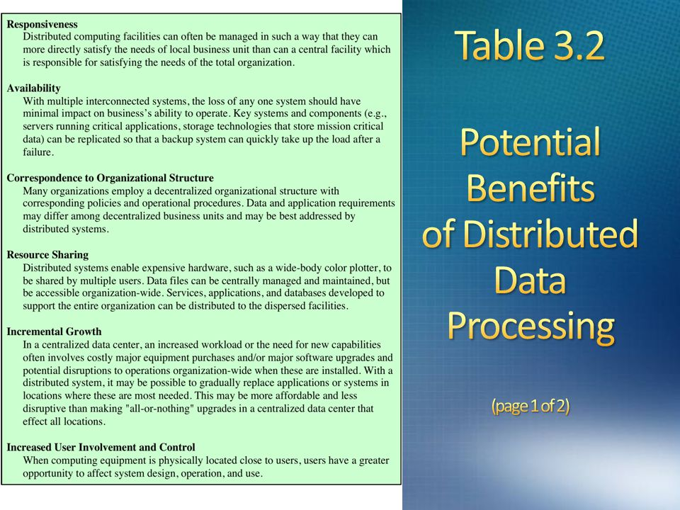 Table 3.2 Potential Benefits of Distributed Data Processing (page 1 of 2)