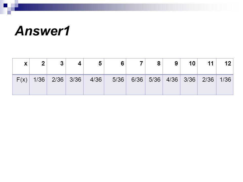 Answer1 12 11 10 9 8 7 6 5 4 3 2 x 1/36 2/36 3/36 4/36 5/36 6/36 F(x)