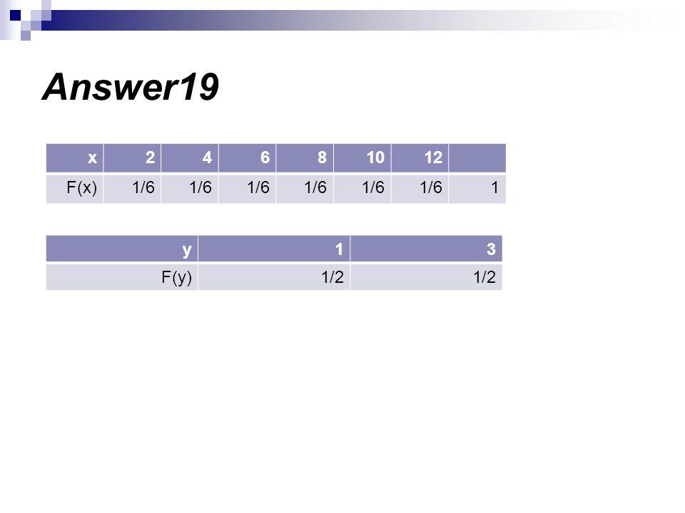 Answer19 12 10 8 6 4 2 x 1 1/6 F(x) 3 1 y 1/2 F(y)