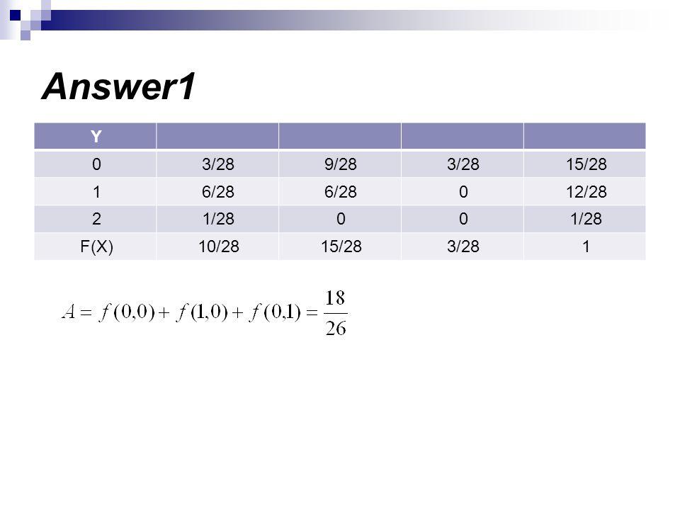Answer1 Y 15/28 3/28 9/28 12/28 6/28 1 1/28 2 10/28 F(X)