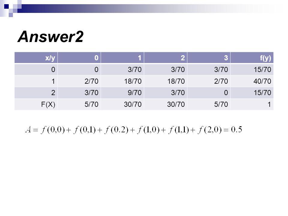 Answer2 f(y) 3 2 1 x/y 15/70 3/70 40/70 2/70 18/70 9/70 5/70 30/70
