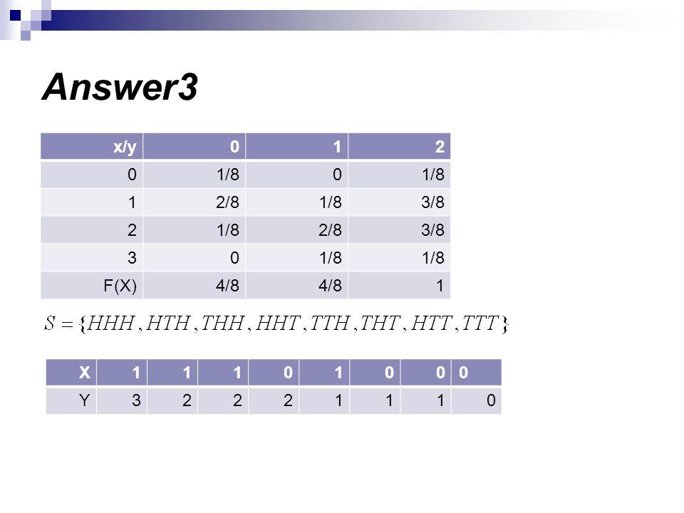 Answer3 2 1 x/y 1/8 3/8 2/8 3 4/8 F(X) 1 X 2 3 Y