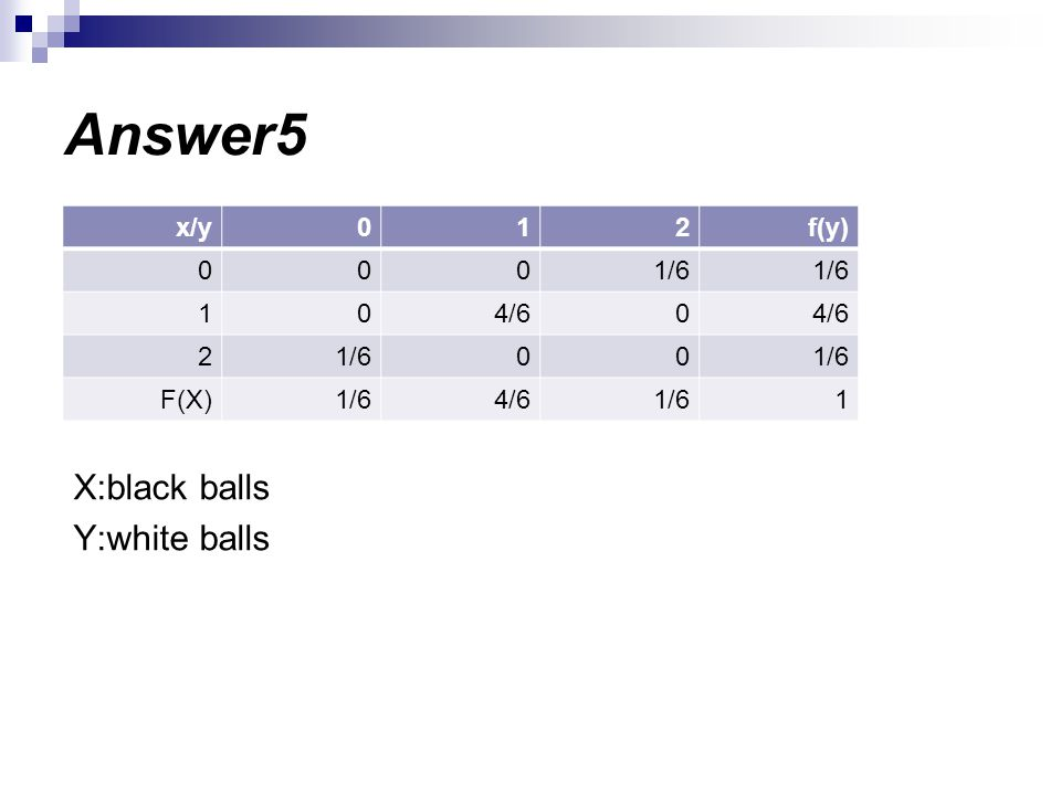 Answer5 f(y) 2 1 x/y 1/6 4/6 F(X) X:black balls Y:white balls