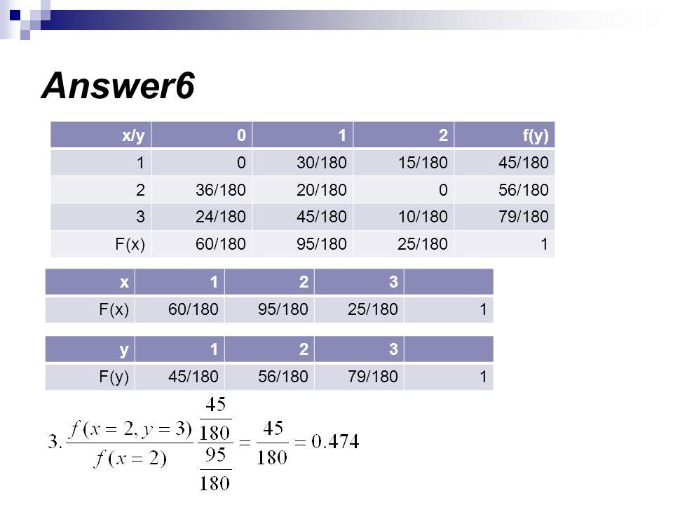 Answer6 f(y) 2 1 x/y 45/180 15/180 30/180 56/180 20/180 36/180 79/180