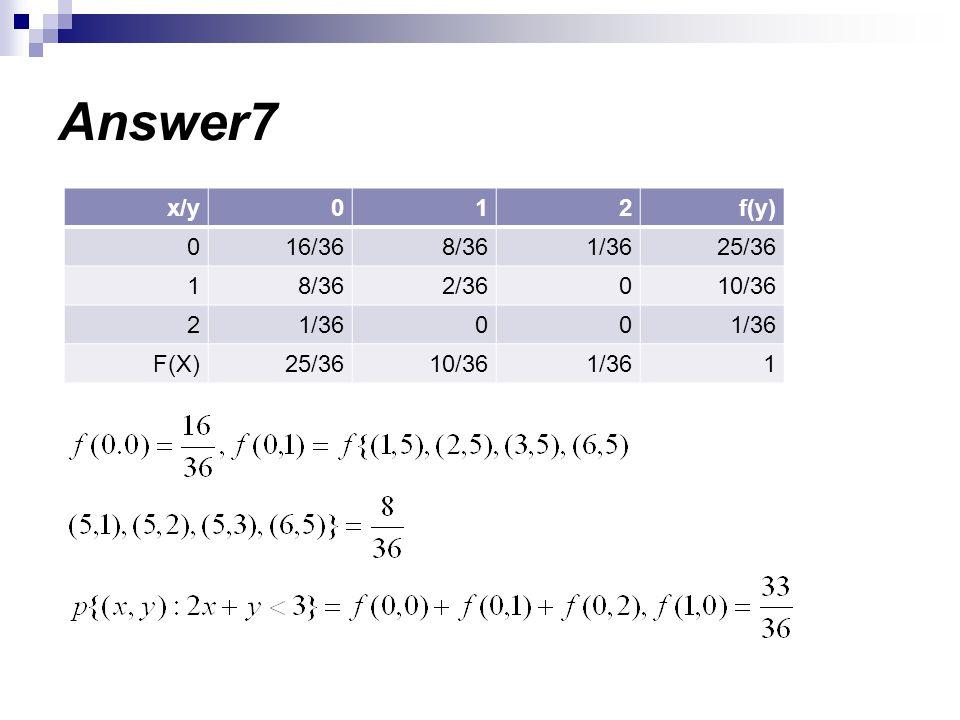 Answer7 f(y) 2 1 x/y 25/36 1/36 8/36 16/36 10/36 2/36 F(X)