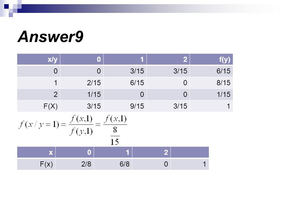 Answer9 f(y) 2 1 x/y 6/15 3/15 8/15 2/15 1/15 9/15 F(X) 2 1 x 6/8 2/8