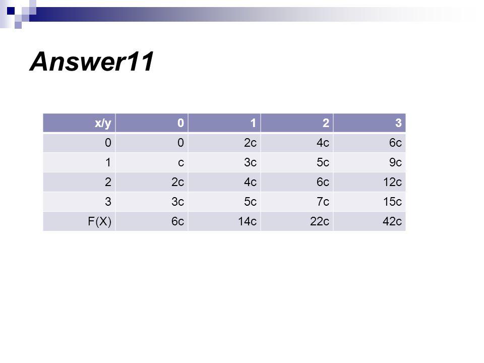 Answer11 3 2 1 x/y 6c 4c 2c 9c 5c 3c c 12c 15c 7c 42c 22c 14c F(X)