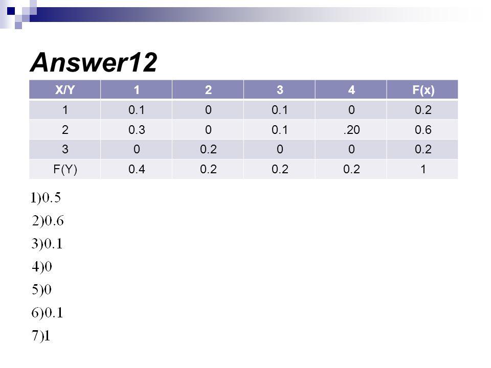 Answer12 F(x) 4 3 2 1 X/Y 0.2 0.1 0.6 .20 0.3 0.4 F(Y)