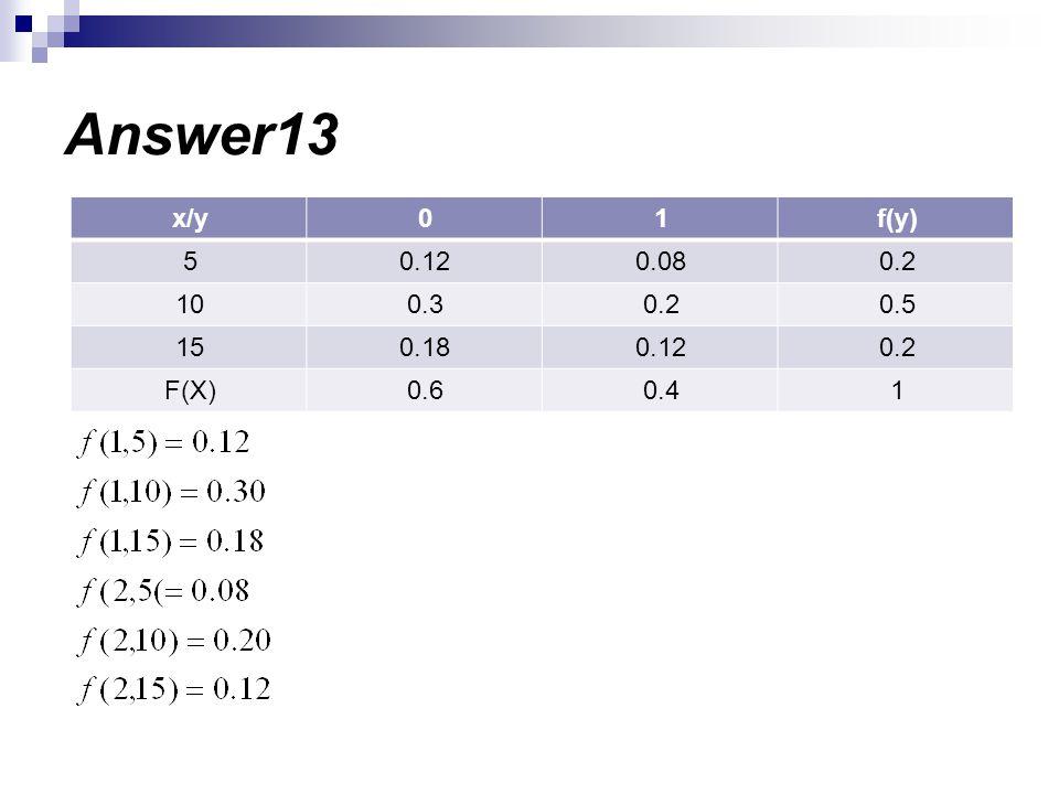 Answer13 f(y) 1 x/y 0.2 0.08 0.12 5 0.5 0.3 10 0.18 15 0.4 0.6 F(X)