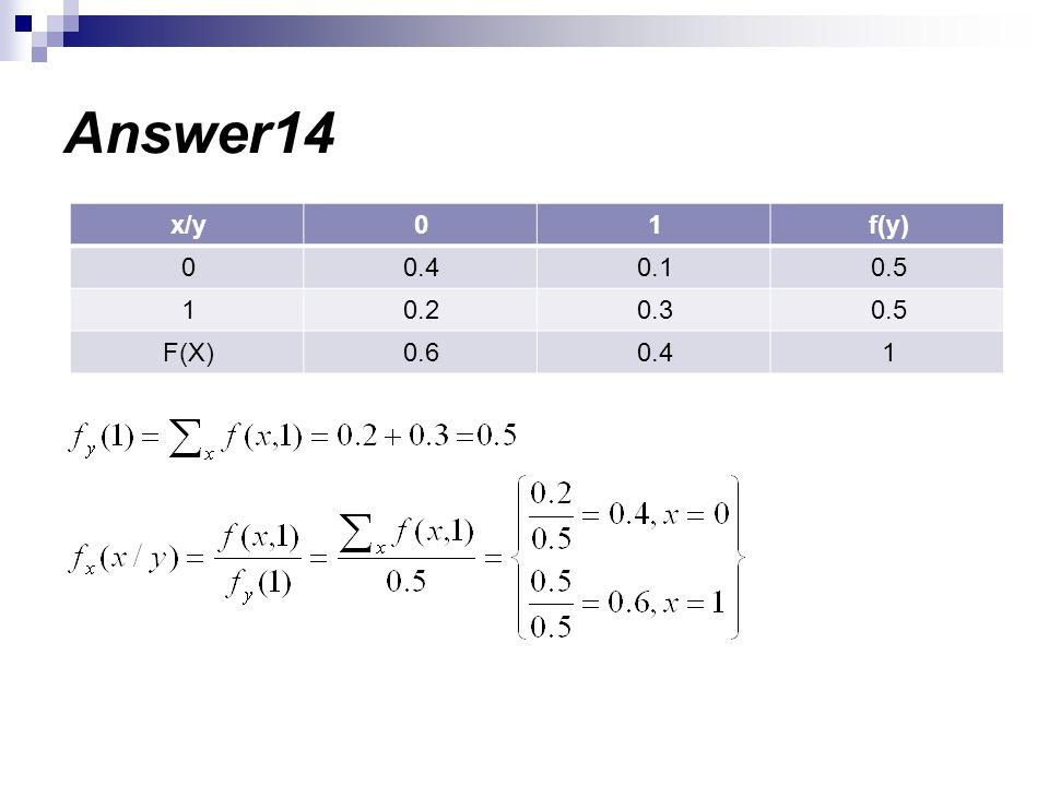 Answer14 f(y) 1 x/y 0.5 0.1 0.4 0.3 0.2 0.6 F(X)