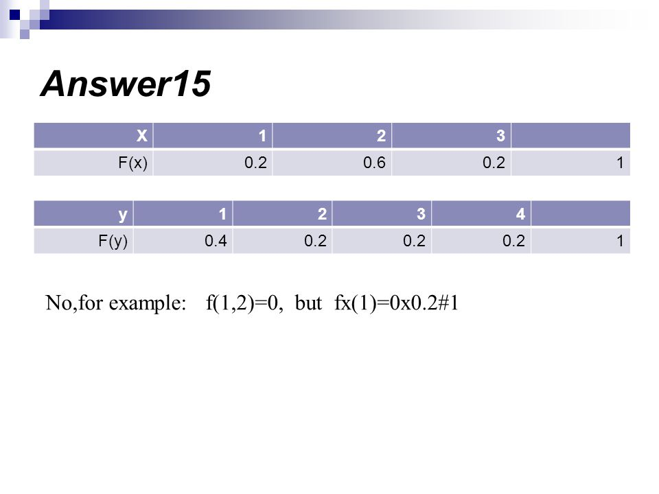 Answer15 No,for example: f(1,2)=0, but fx(1)=0x0.2#1 3 2 1 X 0.2 0.6