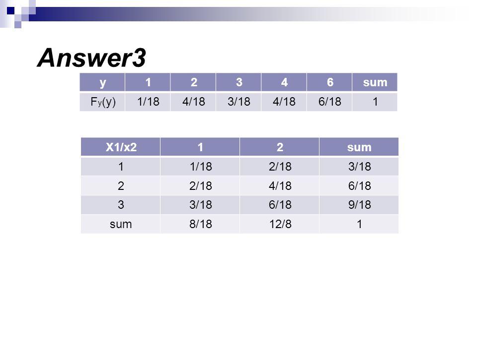 Answer3 sum 6 4 3 2 1 y 6/18 4/18 3/18 1/18 Fy(y) sum 2 1 X1/x2 3/18