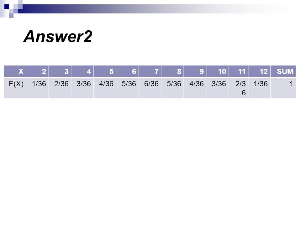 Answer2 SUM 12 11 10 9 8 7 6 5 4 3 2 X 1 1/36 2/36 3/36 4/36 5/36 6/36 F(X)