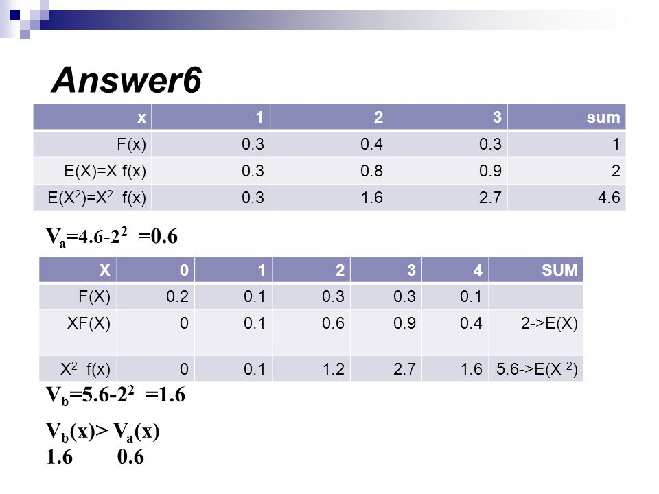 Answer6 Va=4.6-22 =0.6 Vb=5.6-22 =1.6 Vb(x)> Va(x) 1.6 0.6 sum 3 2