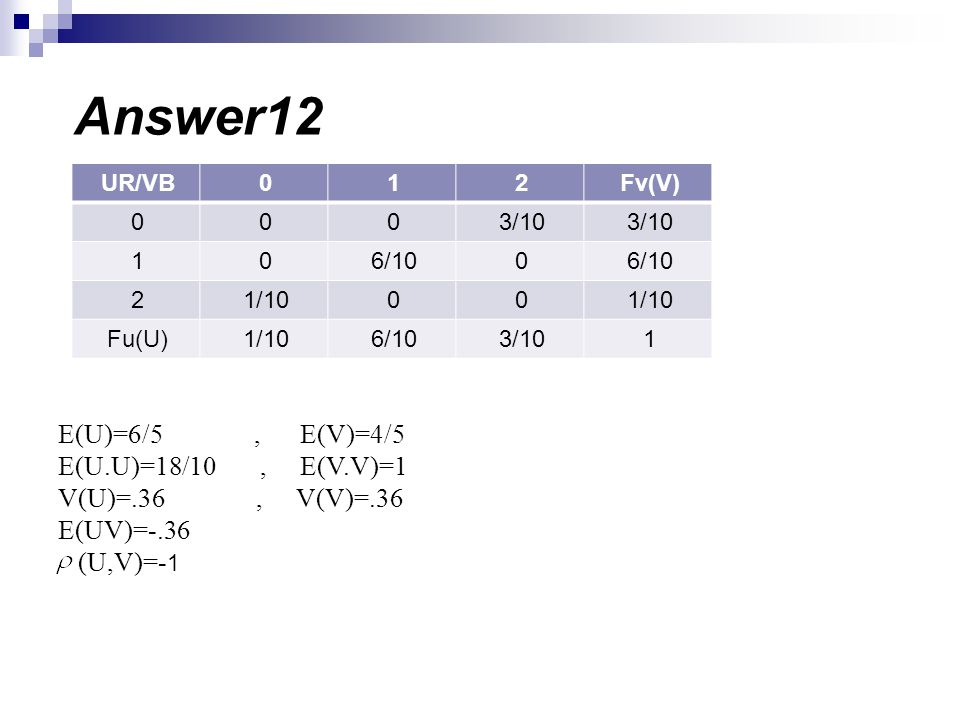 Answer12 Fv(V) 2. 1. UR/VB. 3/10. 6/10. 1/10.