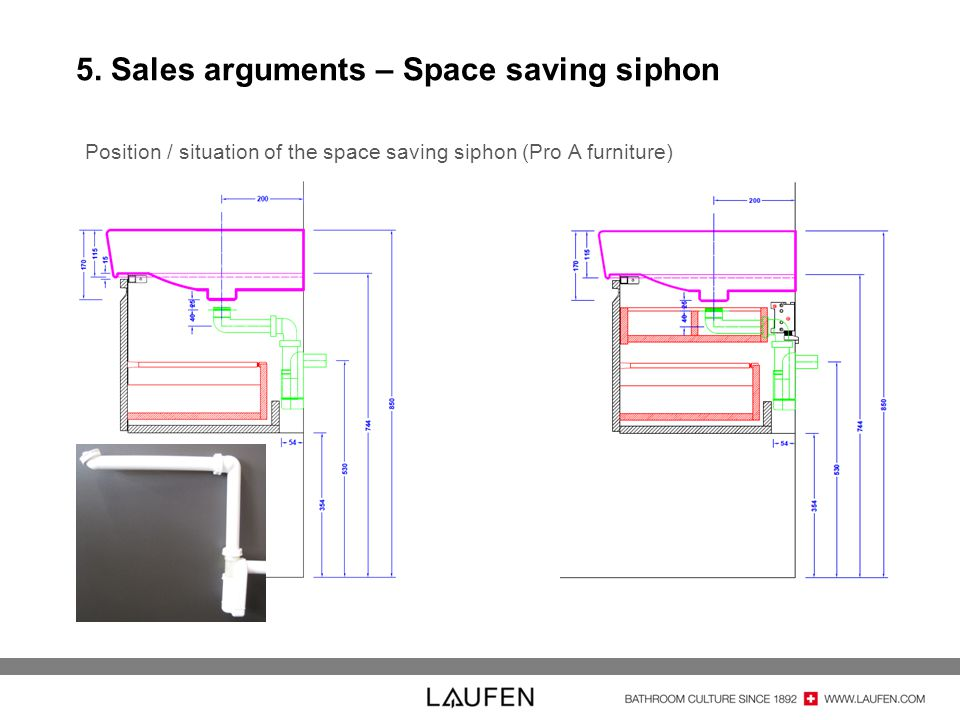 5. Sales arguments – Space saving siphon