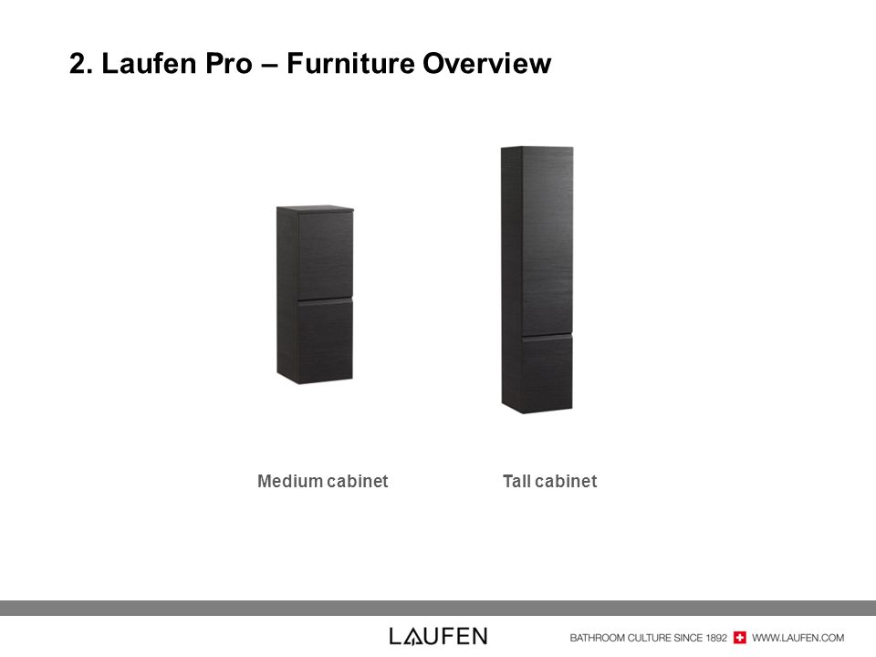 2. Laufen Pro – Furniture Overview