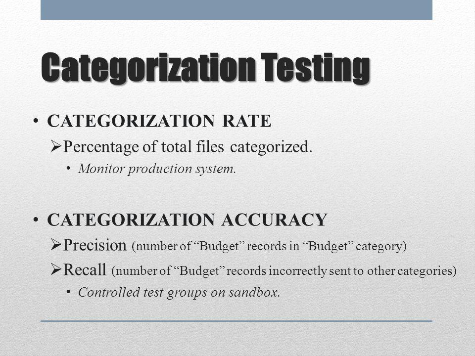 Categorization Testing