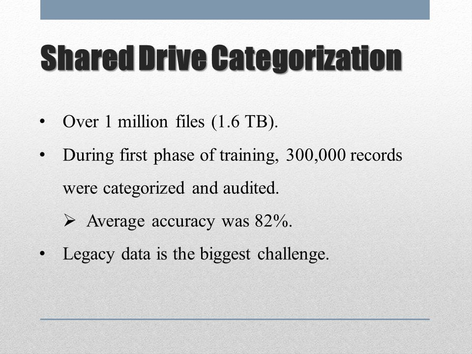 Shared Drive Categorization