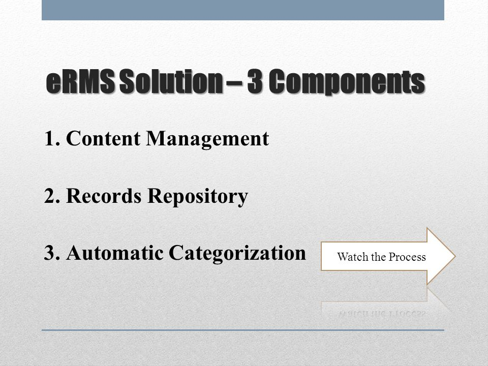 eRMS Solution – 3 Components
