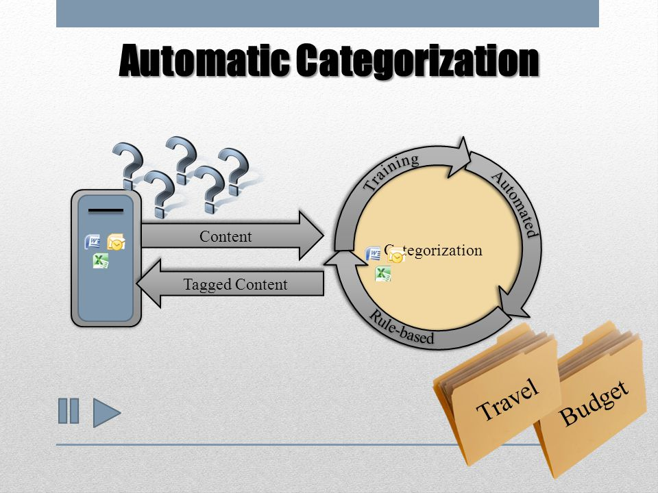Automatic Categorization