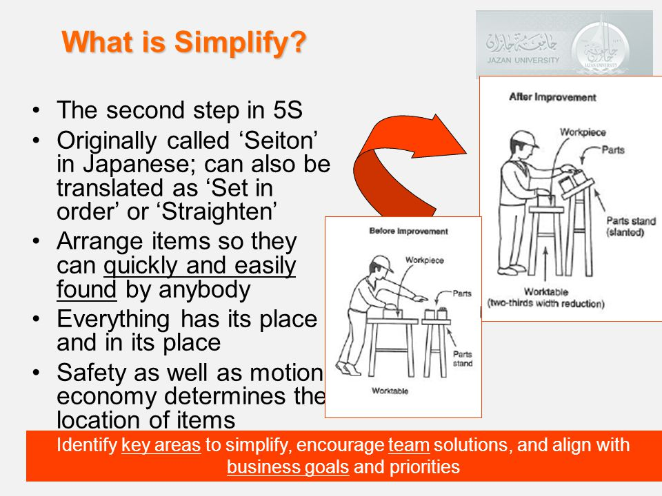 What is Simplify The second step in 5S