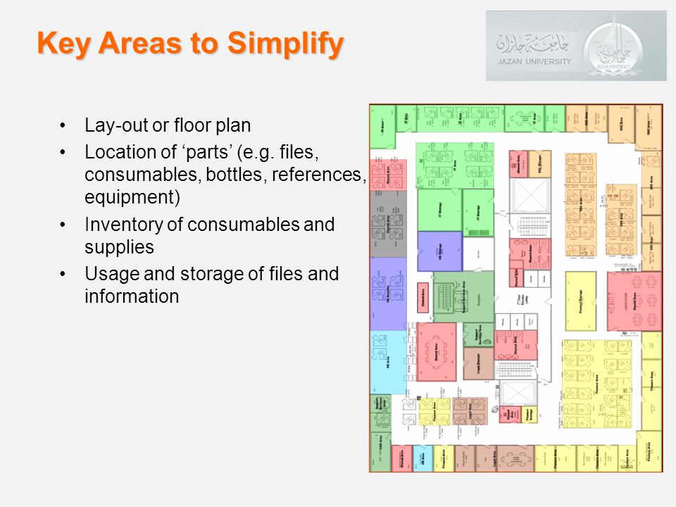 Key Areas to Simplify Lay-out or floor plan