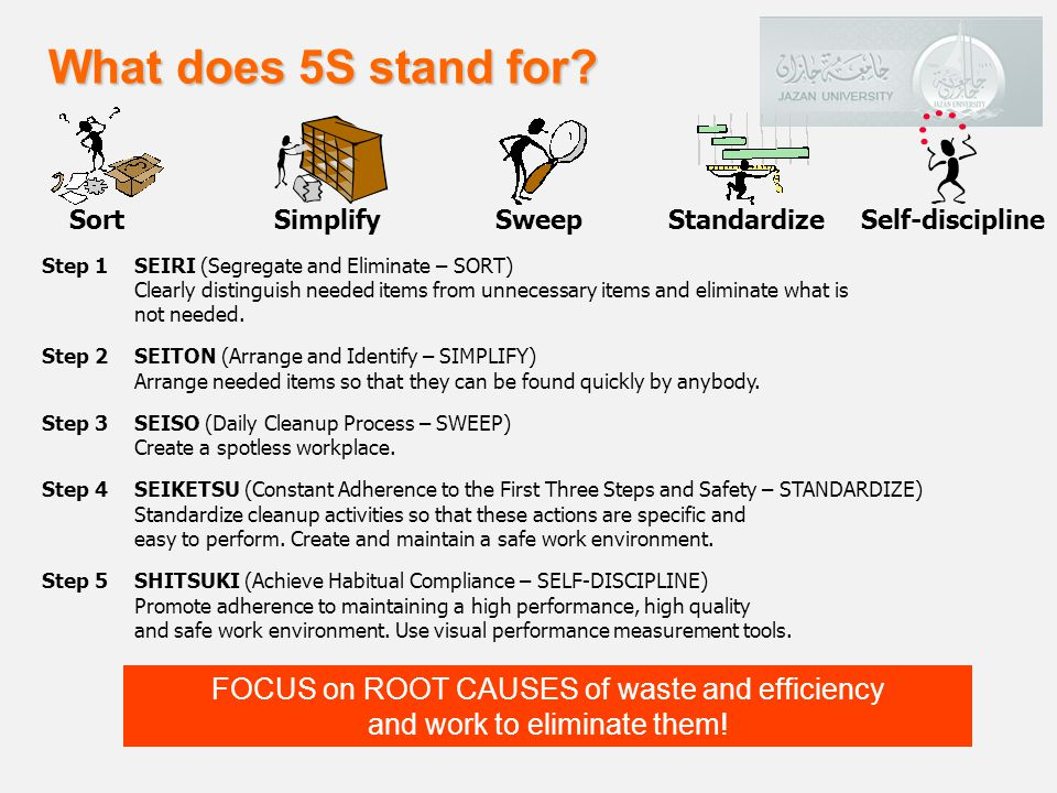 What does 5S stand for Sort. Simplify. Self-discipline. Standardize. Sweep. Step 1 SEIRI (Segregate and Eliminate – SORT)