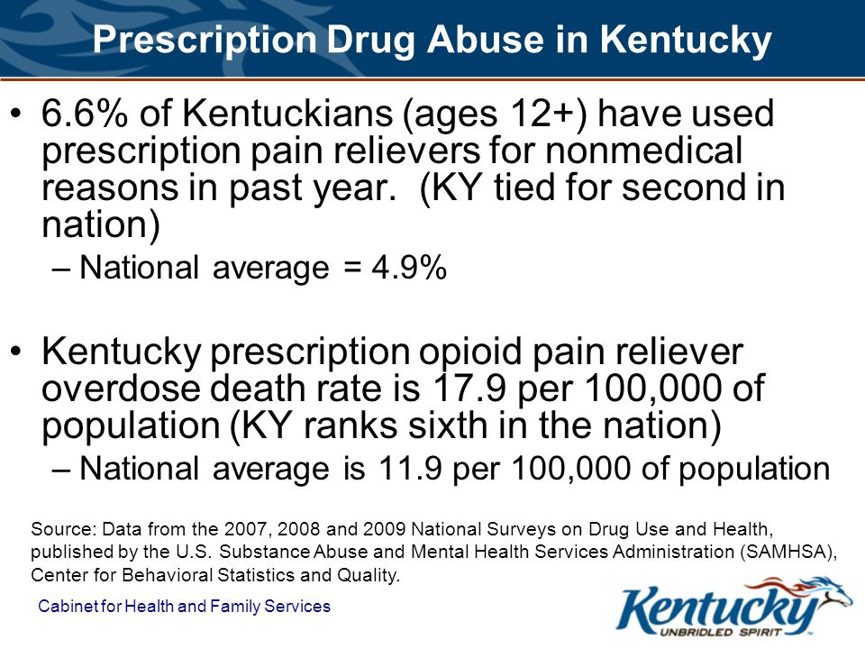Prescription Drug Abuse in Kentucky
