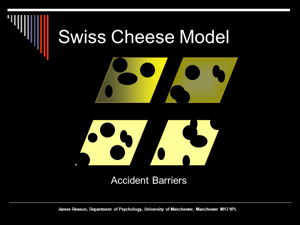 Swiss Cheese Model Accident Barriers