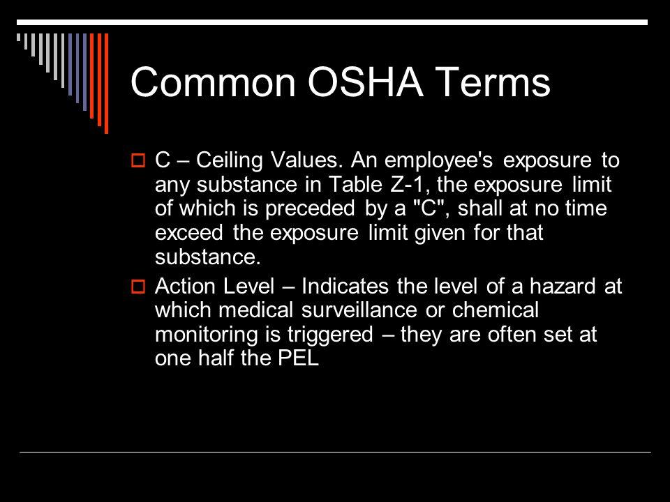 Common OSHA Terms