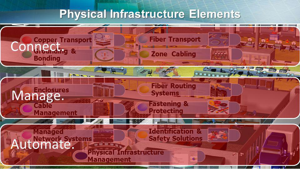 Physical Infrastructure Elements