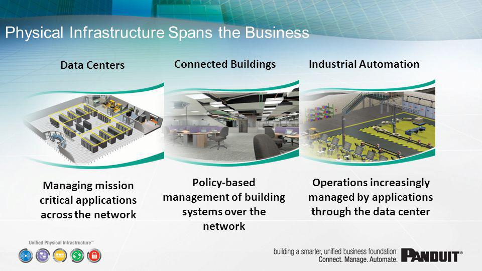 Physical Infrastructure Spans the Business