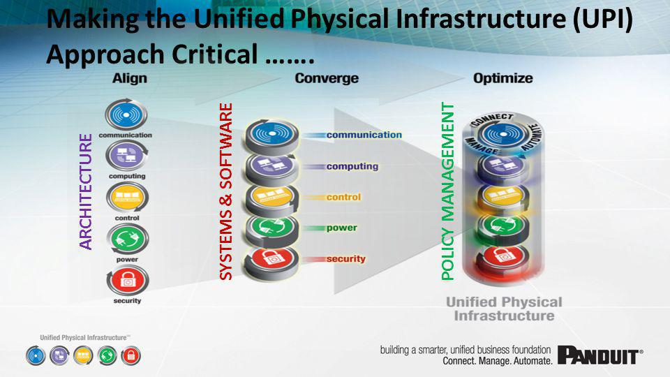 Making the Unified Physical Infrastructure (UPI) Approach Critical …….