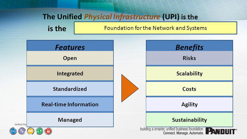 The Unified Physical Infrastructure (UPI) is the