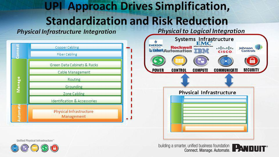 UPI Approach Drives Simplification, Standardization and Risk Reduction