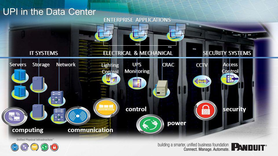 UPI in the Data Center control security power computing communication