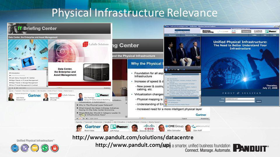 Physical Infrastructure Relevance