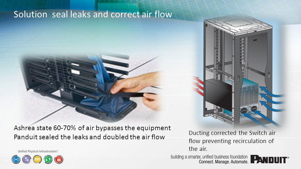 Solution seal leaks and correct air flow