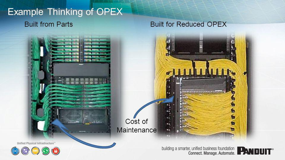 Example Thinking of OPEX
