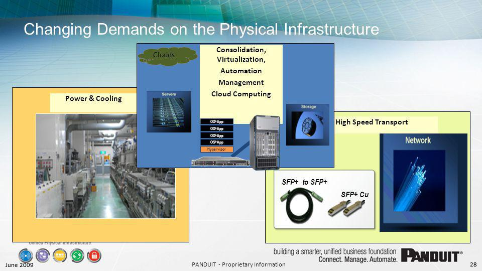 Changing Demands on the Physical Infrastructure
