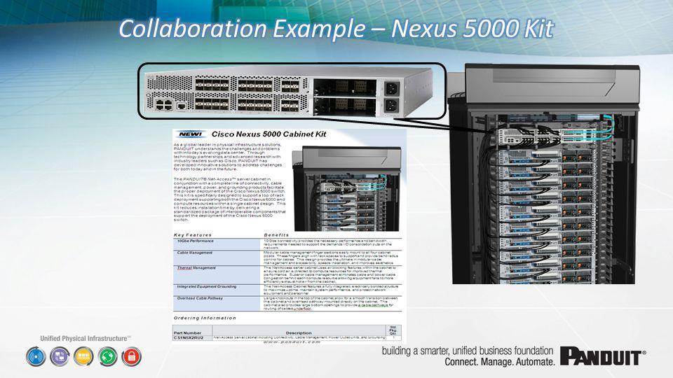 Collaboration Example – Nexus 5000 Kit