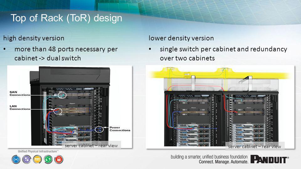Top of Rack (ToR) design