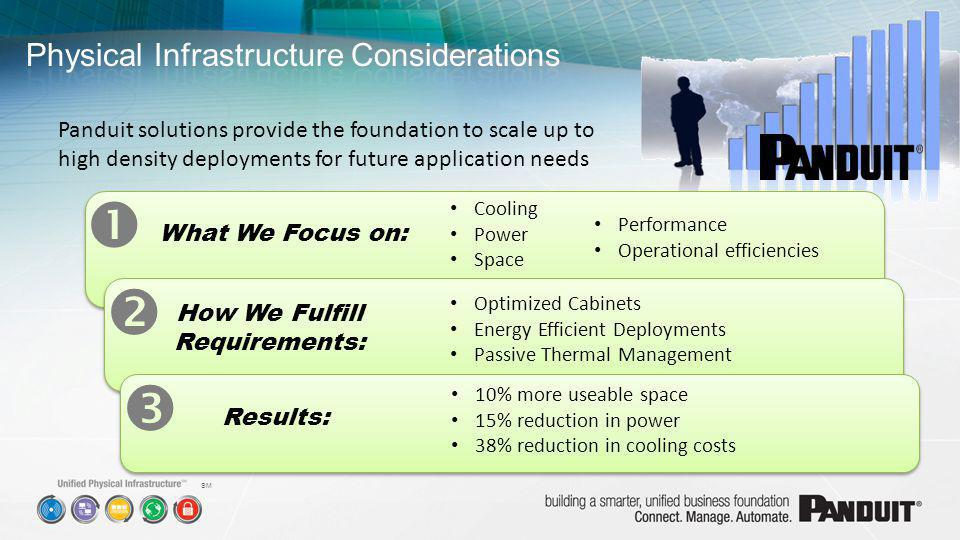    Physical Infrastructure Considerations